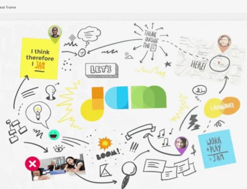 Brainstorming With Jamboard